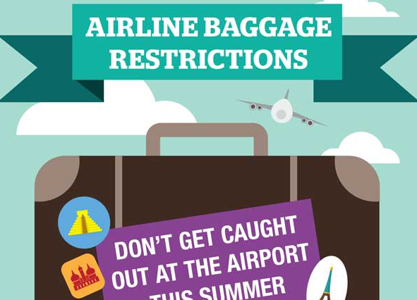 Airline Baggage Allowance For Students